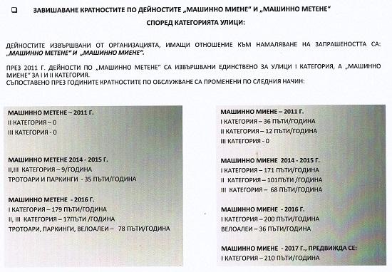 http://chistota-plovdiv.com/app/templates/docs/sertifikati/25/0c6fa28cd3214fffe7ad7b1430bff4e3.jpeg