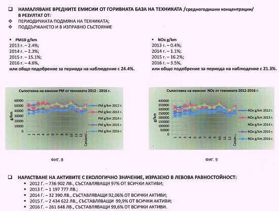http://chistota-plovdiv.com/app/templates/docs/sertifikati/25/24b3bf5b8bc81f30aa52a4ac8a0ba902.jpeg