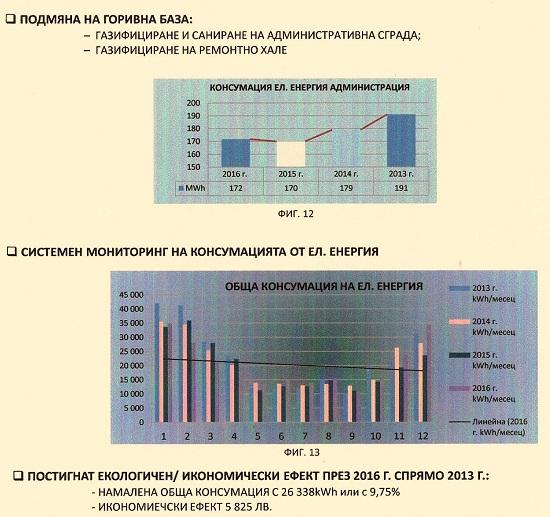http://chistota-plovdiv.com/app/templates/docs/sertifikati/25/b56e2ca0d90008ce5c440331929e1bed.jpeg